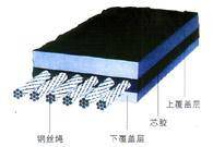 供应钢丝绳传送带煤炭矿山港-青岛胶六橡特胶带普通用途钢丝绳芯传送带图片