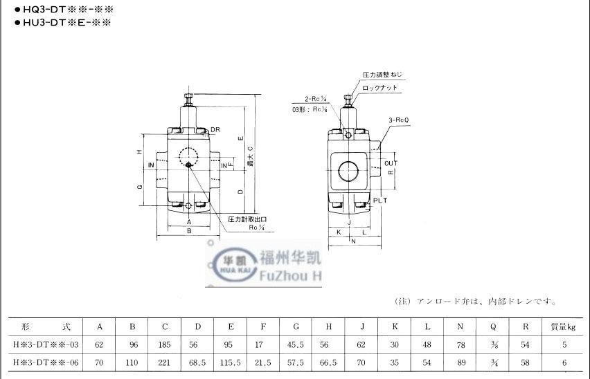 供应液压顺序阀卸荷阀hqhu图片