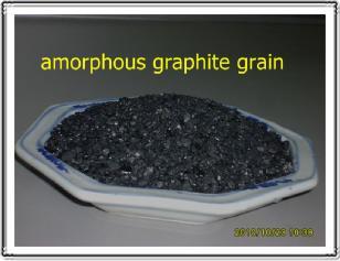无定型石墨增碳剂图片