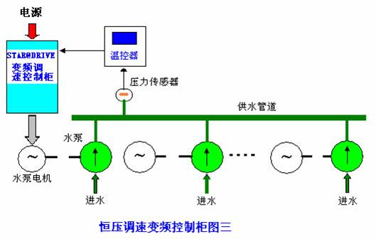 恒压供水系的变频器外部接线图