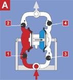 隔膜泵原理