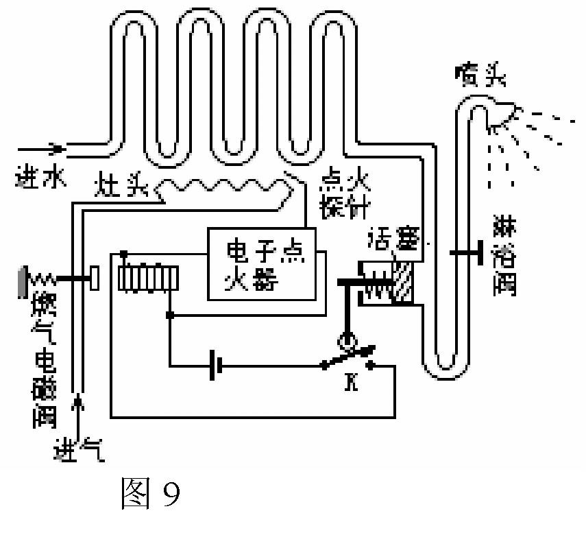 热水器_热水器供货商_供应长沙热水器维修电话