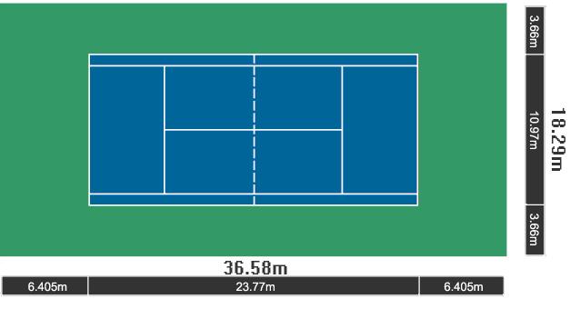 网球场_注意史上最全昆明网球场集合网球天地彩龙