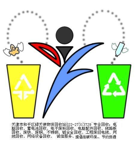 天津废品回收电池回收电脑回收天津物资回收27313729图片