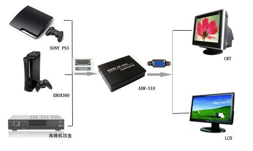 转换器图片 转换器样板图 艾德瑞HDMI转VGA转换器 深圳...