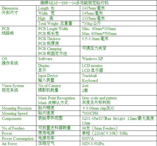 贴片机图片 贴片机样板图 中速贴片机 广州煌牌自动设备有...