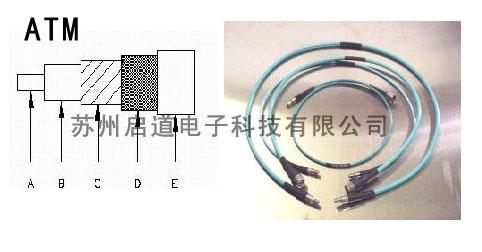 供应ATM CF500微波电缆