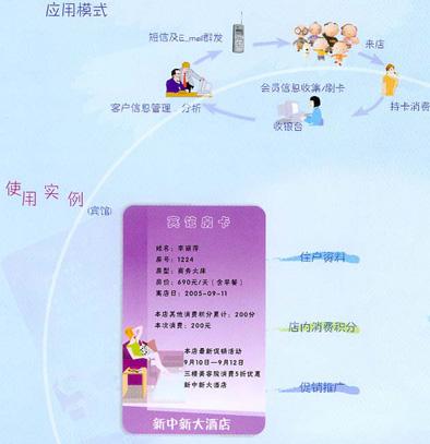 中国可视卡生产厂家图片/中国可视卡生产厂家样板图