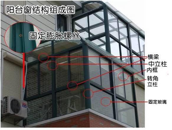 供应无锡断桥铝推拉窗(阳光房)无锡断桥铝推拉窗阳光房