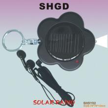 供应太阳能收音机手电筒