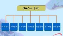 供应昆明OA系统