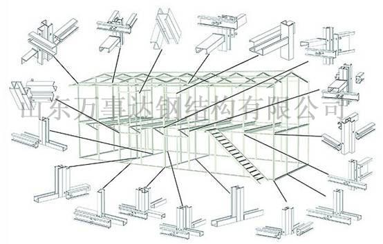 手绘房屋原始结构图