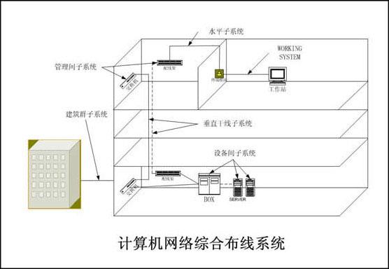综合布线报价单_4404综合布线系统|综合布线系统供应商|综合布线系统_一呼百应网