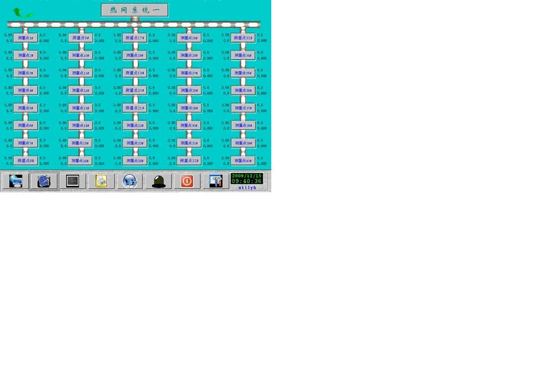 GPRS热网无线监控系统图片/GPRS热网无线监控系统样板图