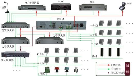 供应校园智能广播系统图片
