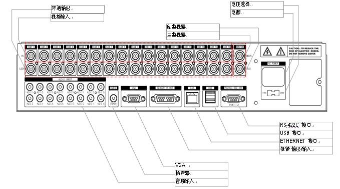 供应8路d1视频采集卡音视频同d1 供应索邦红外摄像机音视频分配器