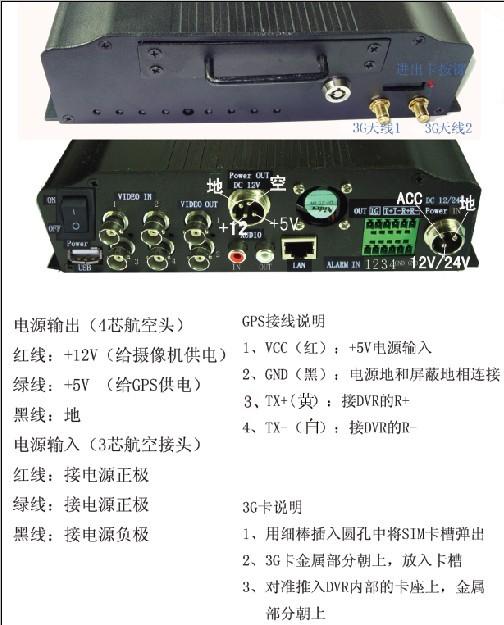 供应汉王硬盘录像机监控机索邦安防集团图片