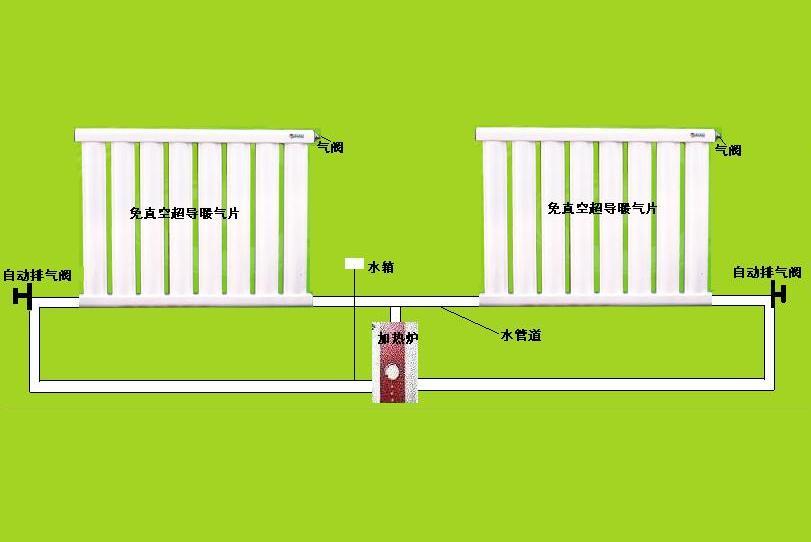 供应碳纤维电暖器多少钱济南超导暖气片批发