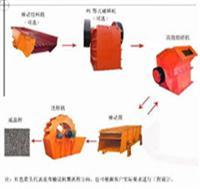 供应砂石生产线价格砂石生产线厂家图片
