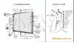 供应不锈钢超薄燈箱