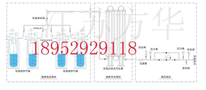 175 210 410 495L圣达因杜瓦罐 ,是采用超级真空绝热的不锈钢压力容器,是为储存、运输和使用液氧、液氮、液氩或而设计的。这些容器按DOT4L标准制造,用于可靠而经济的运输和储存低温液态气体,以及在广阔的应用范围内就地储存和供应低温液态气体。 杜瓦罐-氧气瓶   杜瓦罐有两个主要的优点:第一个是,同压缩气体钢瓶相比它能够 在相对低的压力下容纳大量的气体。第二个是它提供了容易操作的低温液体源。   由于杜瓦罐坚固可靠,保持时间长,以及自身含有气体供应系统,利用其内置汽化器即可连续输出流量高达9.