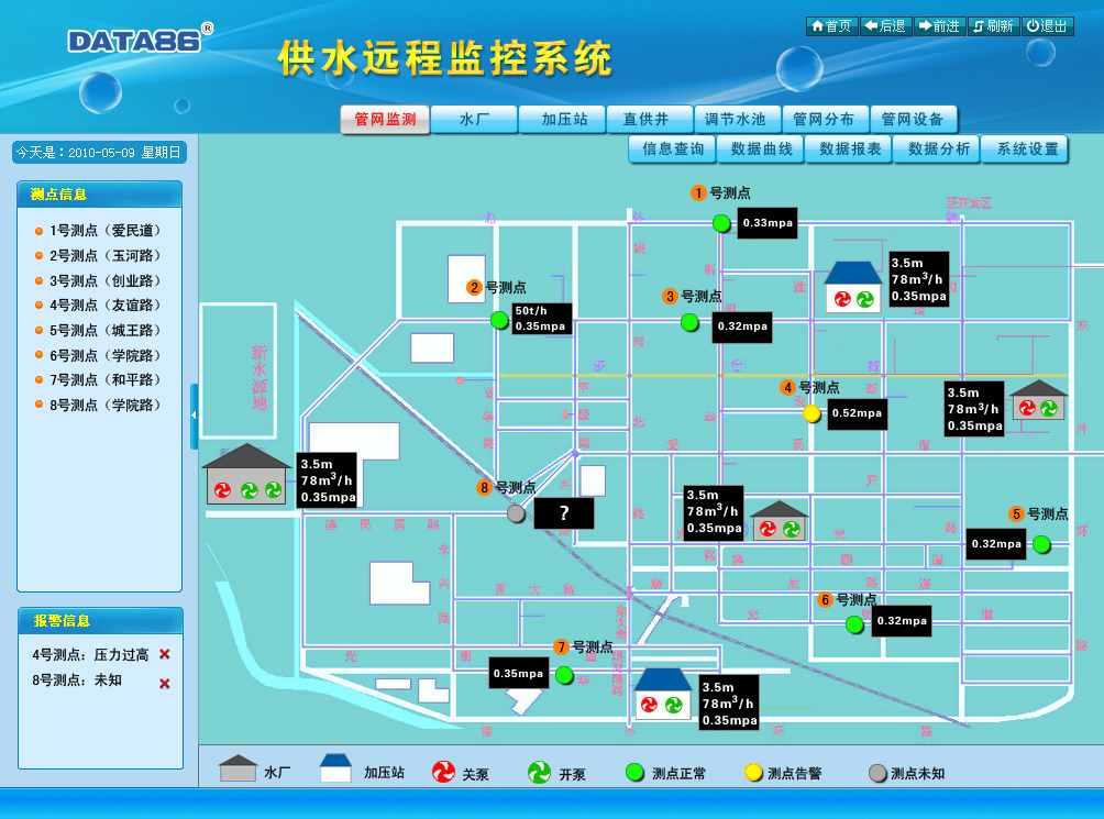 供水管_供水管供货商_供应供水管网压力流量监控系统