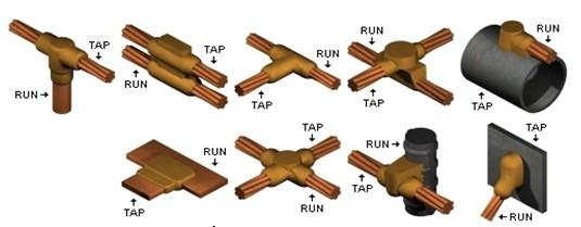 防雷接地材料螺栓连接器图片