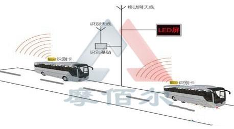 四川青海宁夏公共车辆管理系统图片/四川青海宁夏公共车辆管理系统样板图