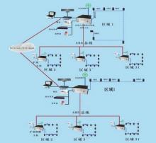 供应光缆震动探测报警系统