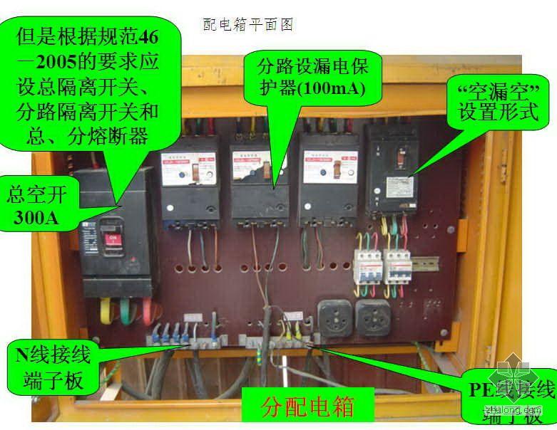 建筑工程现场临时用电施工方案