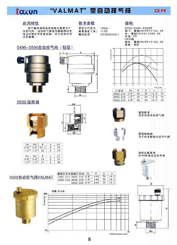 供水管道气囊的危害和排气阀的选用图片