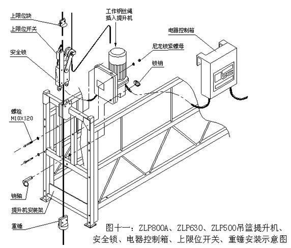 最新高空吊篮简介 根据国家标准:高处作业吊篮GB 19155-2003 设计制作 要不要 俺不欺(吃) 欺(吃)舅舅伺(石)榴    平台长度:1.5米+2.0米+2.5米=6米; 1.0m+2.0米+3.0米=6米 额定载重:630kg 800kg 提升速度:8-10m/min 制动力矩:15Nm 电机功率:21.5kw 钢丝绳:直径8.3mm 四根*100米 提升高度:100m 电源:380V 电缆线:100米 3*2.
