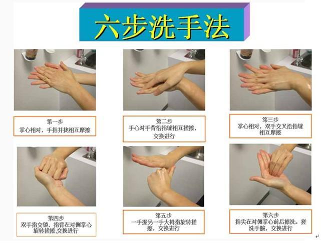 烘干的洗手步骤