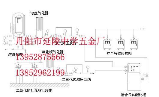 4 电气转换器;是本系统的执行器,它的作用把控制器发来的控制