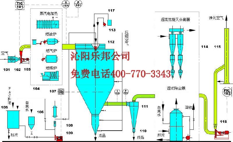 重结晶的步骤流程图