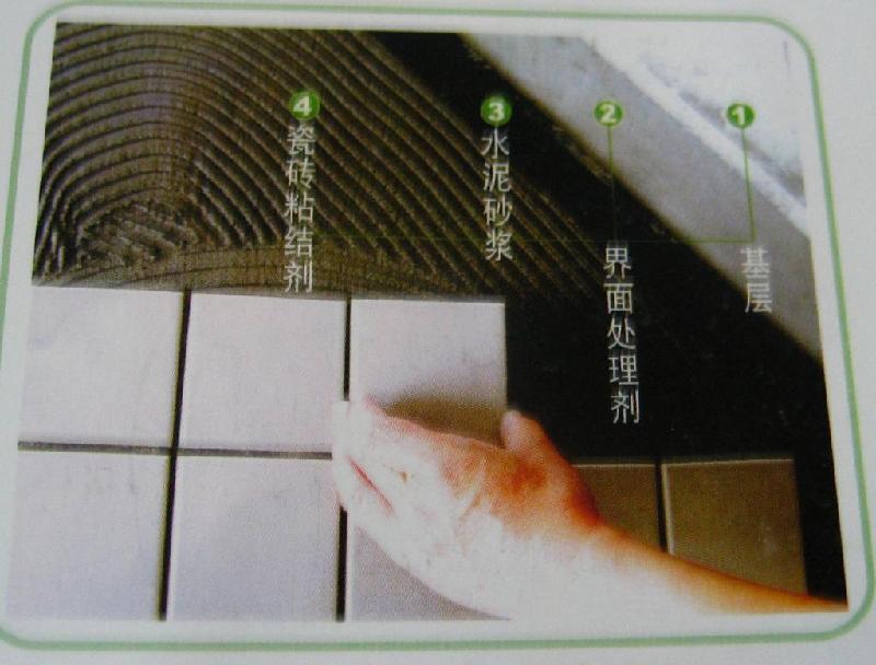 瓷砖粘结剂使用说明书