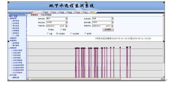 【水位监测系统】_产品资讯